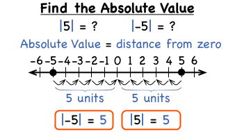 how do you find the absolute value of positive and negative numbers