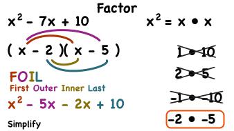 How Do You Factor a Trinomial? -- Virtual Nerd can help