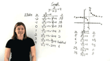 How Do You Graph a Rational Function by Making a Table?