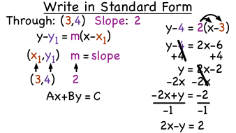 point slope form into standard form  How Do You Write an Equation of a Line in Standard Form if ...