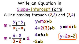 y intercept formula with two points  How Do You Write an Equation of a Line in Slope-Intercept ...