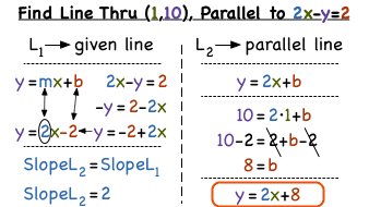 slope intercept form that is perpendicular  How Do You Write an Equation of a Line in Slope-Intercept ...