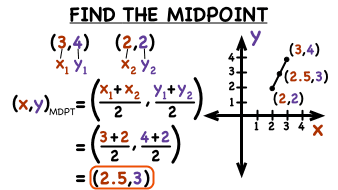 How Do You Find The Midpoint Between Two Coordinates Virtual Nerd