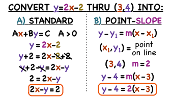 point slope form into standard form  How Do You Put an Equation in Slope-Intercept Form Into ...