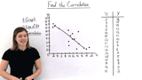 How Do You Use a Scatter Plot to Find a Negative Correlation?