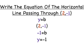 how do you write an equation for a horizontal line virtual nerd