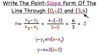point slope form from 2 points  How Do You Write an Equation of a Line in Point-Slope Form ...