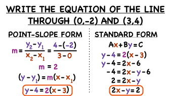 point slope form virtual nerd  How Do You Write an Equation of a Line in Point-Slope Form ...