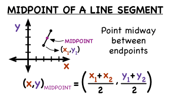 What's the Midpoint Formula? | Virtual Nerd