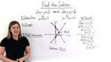 How Do You Solve a System of Equations by Graphing?