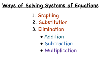 What Are the Ways You Can Solve a System of Linear Equations