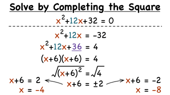how do you solve a quadratic equation by completing the square