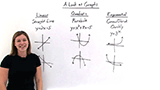 How Do You Determine if a Graph Represents a Linear, Exponential, or Quadratic Function?