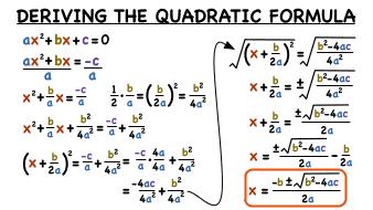 How was the Quadratic Formula Derived? | Virtual Nerd