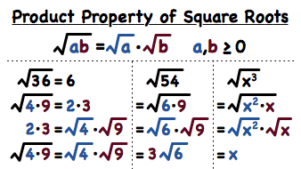 Square and Square Root Table Numbers 1 Through 30 by Aric Thomas