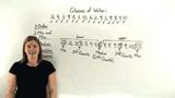 How Do You Find the Minimum, Maximum, Quartiles, and Median of a Data Set?