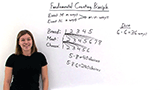 What is the Fundamental Counting Principle?