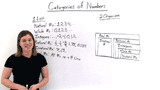 How Do Different Categories of Numbers Compare To Each Other?