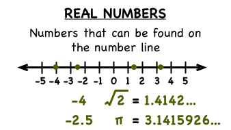 What S A Real Number Virtual Nerd