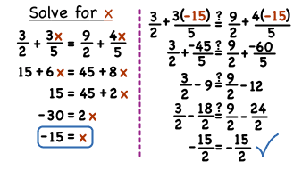 how do you solve an equation with variables on both sides and fractions virtual nerd - Solving Equations With Fractions Worksheet