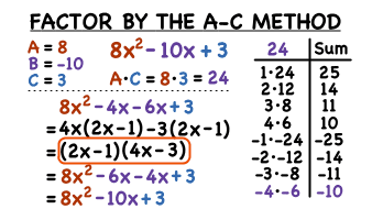 How Do You Factor a Polynomial Using the A-C Method? | Virtual Nerd