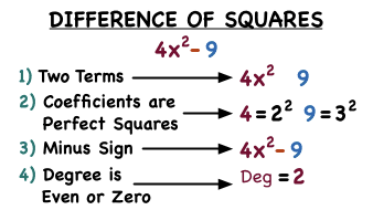 factoring difference of squares