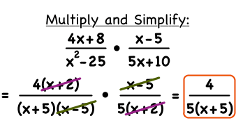 How Do You Multiply Two Rational Expressions? | Virtual Nerd