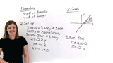 How Do You Solve and Graph Inequalities from a Word Problem?