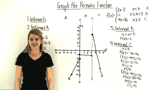 How Do You Graph a Piecewise Function?