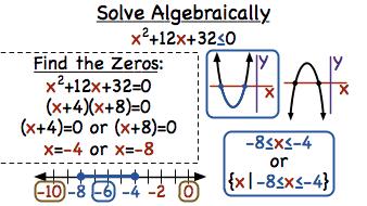 How Do You Solve a Quadratic Inequality Algebraically? | Virtual Nerd