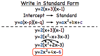 x intercept form to standard form  How Do You Convert a Quadratic Equation from Intercept Form ...