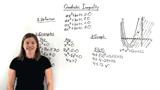 What is a Quadratic Inequality?