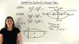 What is the Standard Form of the Equation of a Horizontal Ellipse?