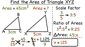How do you use similar figures to find the area of a polygon how do you use similar figures to find the area of a polygon virtual nerd ccuart Images