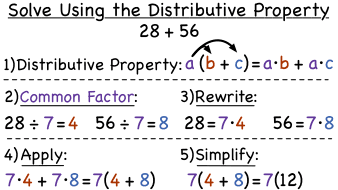 how do you use the distributive property to rewrite and solve an