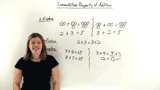 What is the Commutative Property of Addition?
