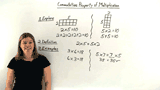 What is the Commutative Property of Multiplication?