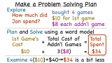 How Do You Make a Problem Solving Plan?