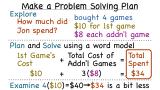 How Do You Make a Problem Solving Plan?
