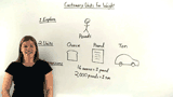 What are the Customary Units of Weight?
