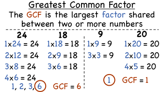 Hands On LCM GCF Build It! Least Common Multiple, Greatest Common ...