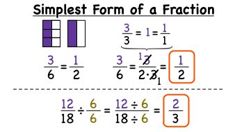 simplest form in fractions  What is Simplest Form of a Fraction? | Virtual Nerd