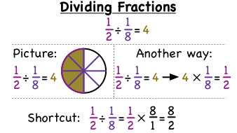 Fractions (eBook)