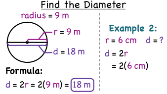 How do you find the diameter of a circle if you know its radius how do you find the diameter of a circle if you know its radius virtual nerd ccuart Images