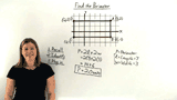 How Do You Find the Perimeter of a Rectangle in the Coordinate Plane?