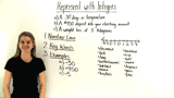 How Do You Represent Real World Situations Using Integers?