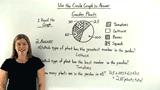 How Do You Interpret a Circle Graph?