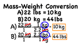 How do you convert between pounds and kilograms, and why is it not really a unit conversion problem?