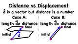 What is the difference between distance and displacement?