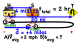 How do you find the average speed and average velocity for a trip with a turn-around?